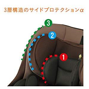 コンビ シートベルト固定 ウィゴー グランデ サイドプロテクション エッグショック DX ブラウン